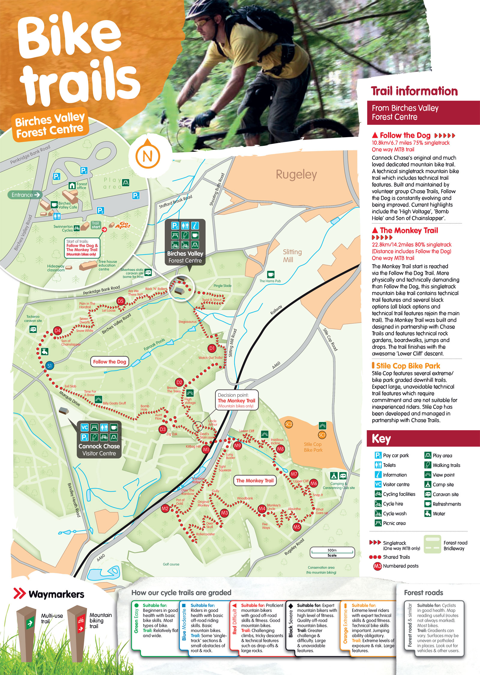Cross Country MTB Trail Map